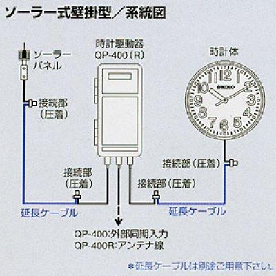 画像1: 設備時計. SEIKO.FM電波修正機能付.防水型 ソーラー 壁掛け防塵型.700mm
