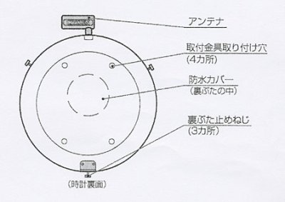 画像2: 屋外時計 防水 大型 CITIZEN ポール型 10年電池 電波時計 500mm(150)