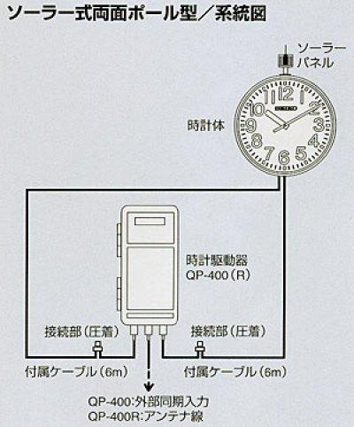 画像1: 設備時計.seiko.屋外.ポール時計.ソーラー.クオーツ式. 両面時計付