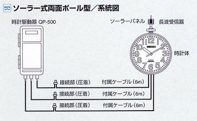 画像1: 屋外時計 SEIKO 防水 大型 ポール時計 ソーラー 電波時計 両面時計付