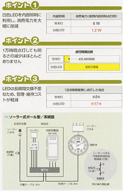 画像1: 屋外時計 防水 ポール時計 ソーラー 電波 内部照明 両面時計付